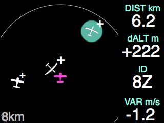 Traffic Avoidance – AIR Avionics